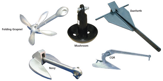 Retail shops in Sydney Melbourne selling genuine marine anchors