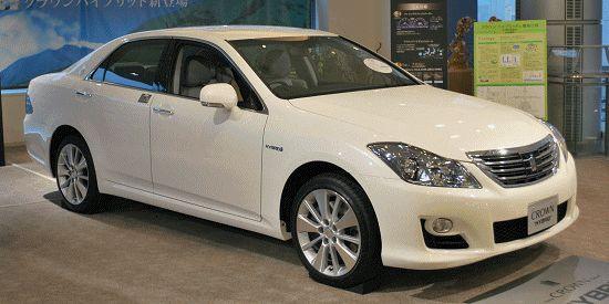 Toyota Crown parts in Sydney Melbourne Logan City