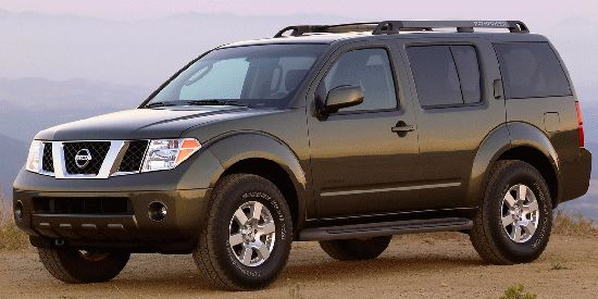 Nissan Pathfinder parts in Sydney Melbourne Logan City